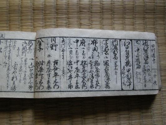 日野宿の宿屋として「古谷平右門」「東屋?」の名が掲載されている。
